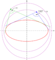Isoptic-ellipse.png