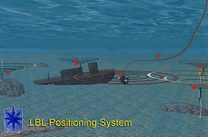 Underwater acoustic positioning system - Figure 1: Method of the operation of a Long Baseline (LBL) acoustic positioning system for ROV