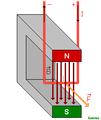 Lorentzkraft-graphic-part2.PNG