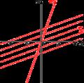 Lorentztransformation-5X.png