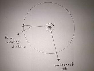 Mallakhamba - Image: Mallakhamb area