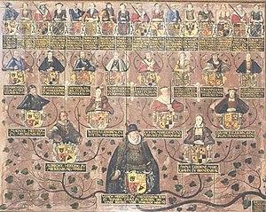 Mecklenburg Ancestral Table - Antonius Clement: Mecklenburg ancestral table, detail of paternal ancestors