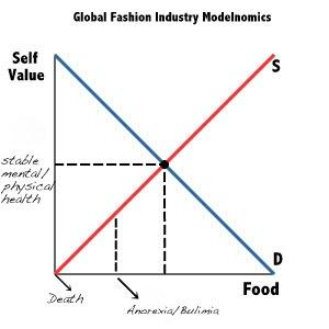 Modelnomics - Image: Modelnomics