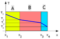 Mur serie gradient.png