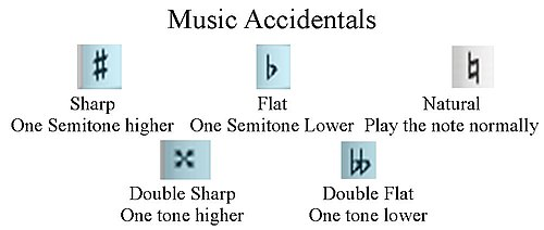 Music Accidentals