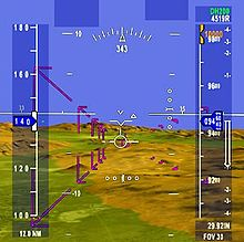 A Synthetic Vision System Display