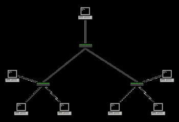 Red En árbol Wikipedia La Enciclopedia Libre