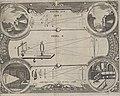 Oculus artificialis teledioptricus, sive, Telescopium - ex abditis rerum naturalium and artificialium principiis protractum novâ methodo, eâque solidâ explicatum ac comprimis è triplici fundamento (14778907941).jpg