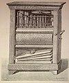 Organillo de cilindro (1882).jpg