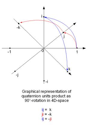 quaternion wikipedia