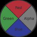 RGBA Logo Circle-Binary Transparency-v2.png