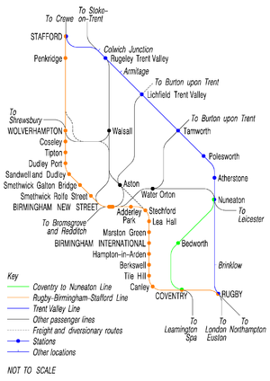 Trent Valley line - Diagrammatic map of the route in blue.