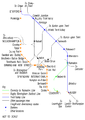 Rugby-Stafford rail routes.png
