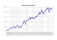 Canadian Properties Operator Management Inc