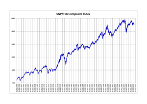 S&P TSX Composite Index.png