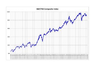 S&P/TSX Composite Index