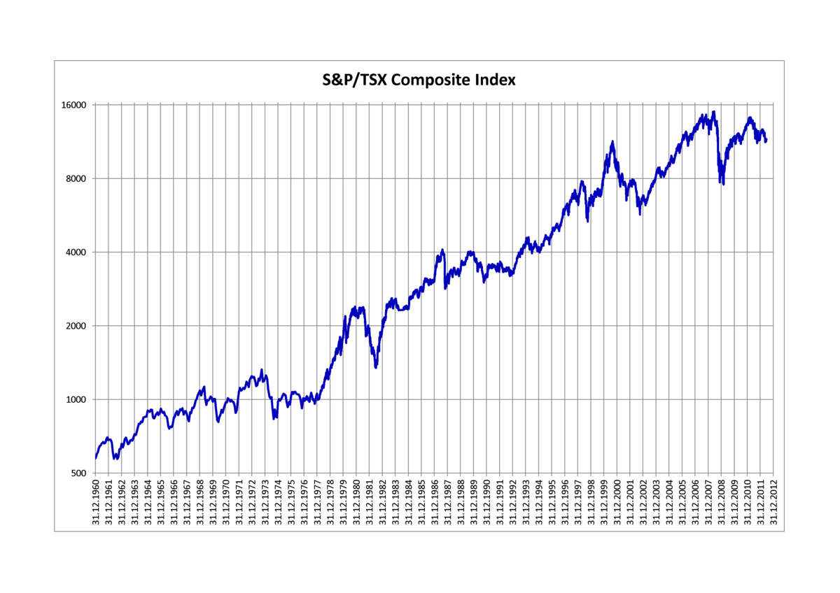S&P/TSX Equal Weight Diversified Banks Index is the equal-weighted version of the S&P/TSX Diversified Banks Index, a benchmark including commercial banks whose businesses are derived primarily from commercial lending operations and also have significant activity in retail banking and small and medium corporate lending.