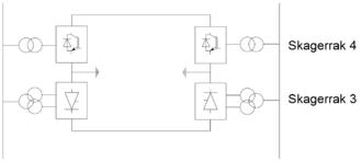 Skagerrak (power transmission system) - single line diagram of pole skagerrak 3 and 4 from HVDC station Cross-Skagerrak