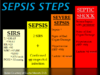 Sepsis Steps.png