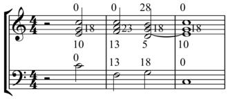 31 equal temperament - Image: Simple I IV V I isomorphic 31 TET