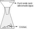 Simples aparelho para dissolução de água em cristais.png