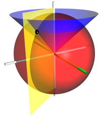 Spherical coordinate surfaces.png