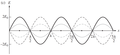 Standing wave.png