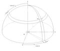 Stefan-Boltzmann Law.png