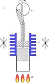 Дви́гатель Сти́рлинга 100px-Stirlingmotor-Phase1