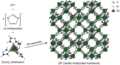 Structure of zeolitic imidazolate frameworks.png