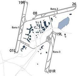Bildresultat för arlanda bansystem