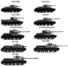 World War 2 Soviet Tank T72 WW2 Painting Artwork Paint By Numbers Kit DIY