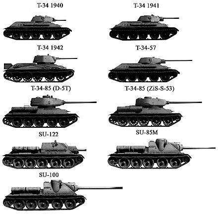 t 34-85m dotvorby