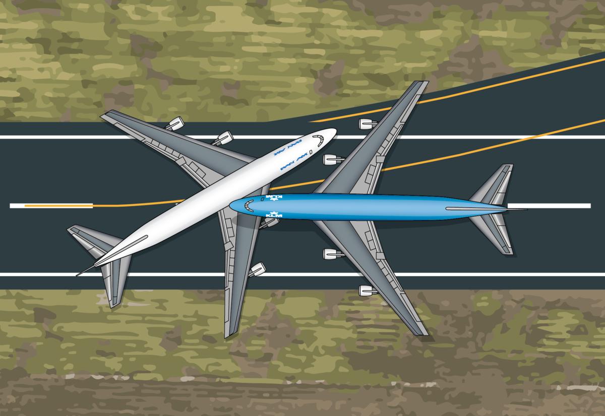 Flugzeugkatastrophe Von Teneriffa