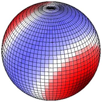Theory of tides - B. This view shows same potential from 180° from view A. Viewed from above the Northern Hemisphere. Red up, blue down.