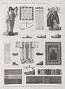 Vases, meubles et instrumens. 1.2. Tunique de bain; 3. Robe d'almé en soie; 4. Borqó; 5.6. Mouchoirs; 7.8. Milâyeh; 9.10. Seggadeh; 11. Patin de bain; 12-19. Sandales; 20.21. Charrue (NYPL b14212718-1268871).jpg