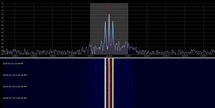 Waterfall plot of a 146.52 MHZ radio carrier, with amplitude modulation by a 1,000 hz sinusoid. Two strong sidebands at + and - 1Khz from the carrier frequency are shown. Waterfall AM.jpg