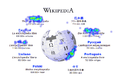 Webpage click heatmap.png
