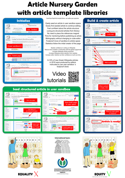 Wikimania 2018 poster - user sandbox+.png