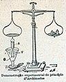 """""""Demostraçao experimental do principio d'Archimedes"""". (5038371885).jpg"""
