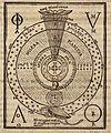 Œdipus Ægyptiacus, 1652-1654, 4 v. 2429 (26003417795).jpg