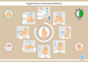 5 momente der händedesinfektion rki