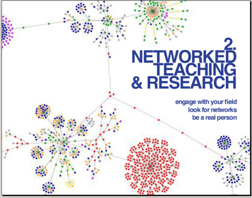 06-Popular Internet in Teaching and Research.png