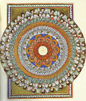 Vision of the angelic hierarchy