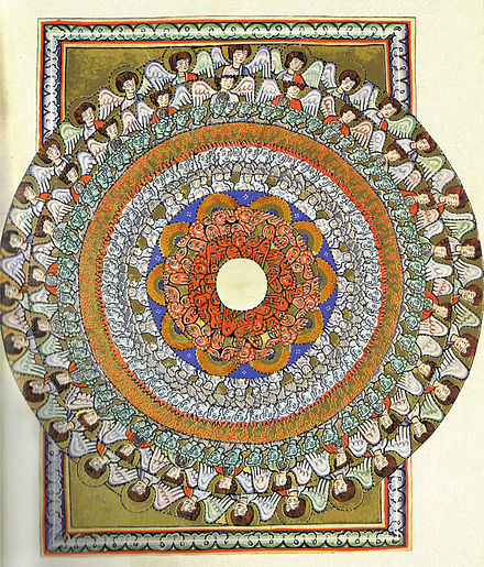 Scivias I.6: The Choirs of Angels. From the Rupertsberg manuscript, fol. 38r. 07angels-hildegard von bingen.jpg