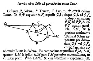 Lunar theory - Newton's diagram 'to find the force of the Sun to perturb the Moon' accompanying Book 3, Proposition 25 of the Principia