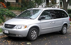 Basisfahrzeug Chrysler Town and Country