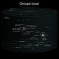 5 Local Galactic Group (ELitU)-fr.png