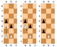 قوانين الشطرنج ويكيبيديا