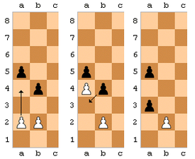 Three images showing en passant. First, a white pawn moves from the a2-square to a4; then, the black pawn moves from b4 to a3; finally, the white pawn on a4 is removed